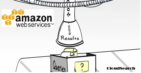 Amazon AWS CloudSearch